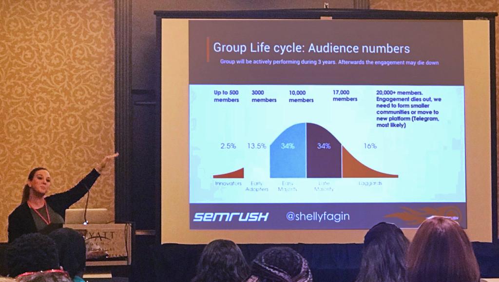 Shelly Fagin - SEMrush presents graphs at Rocks Digital marketing conference.